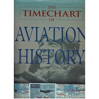 The Time Chart Of Aviation History